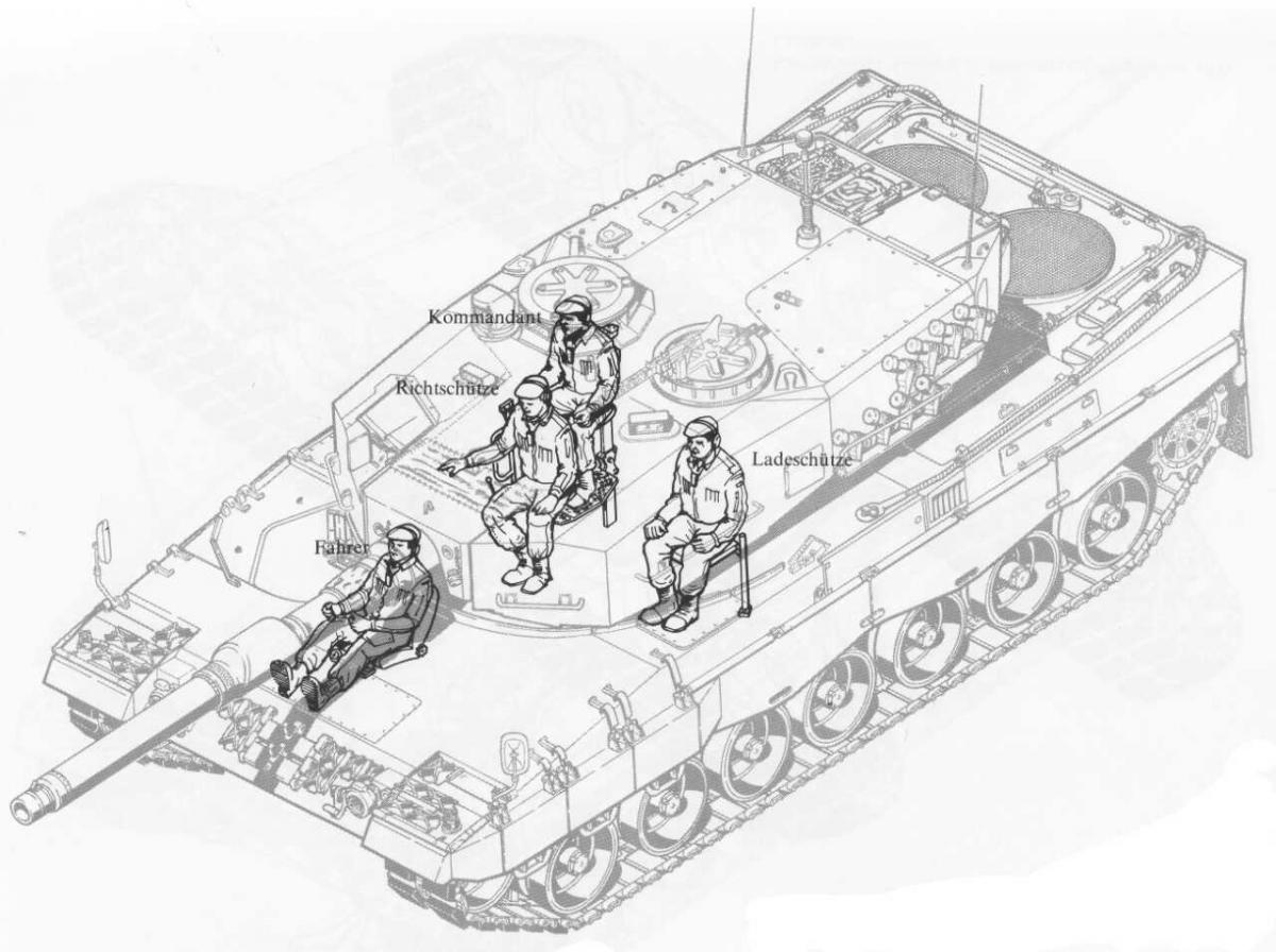 Leopard 2a4 mbt altanks reviews outdated nato north 1409600499204g malvernweather Choice Image